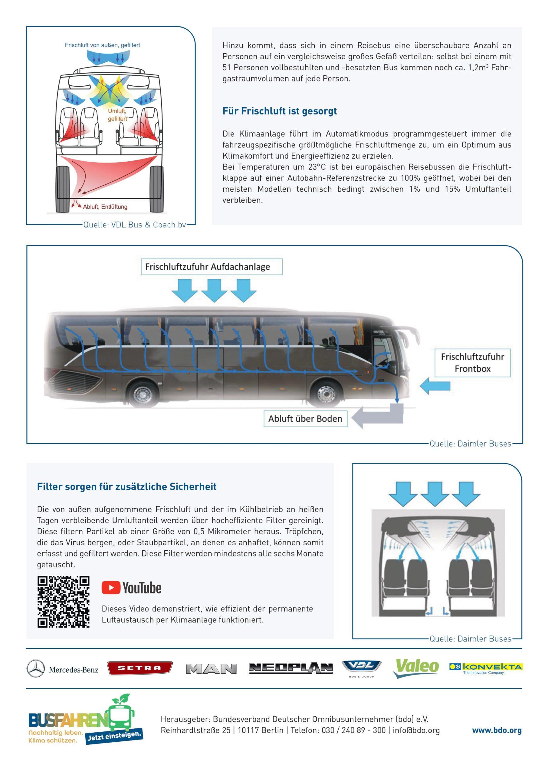 scharf-busreisen-luftaustausch-im-bus02